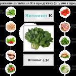 Витамин-к